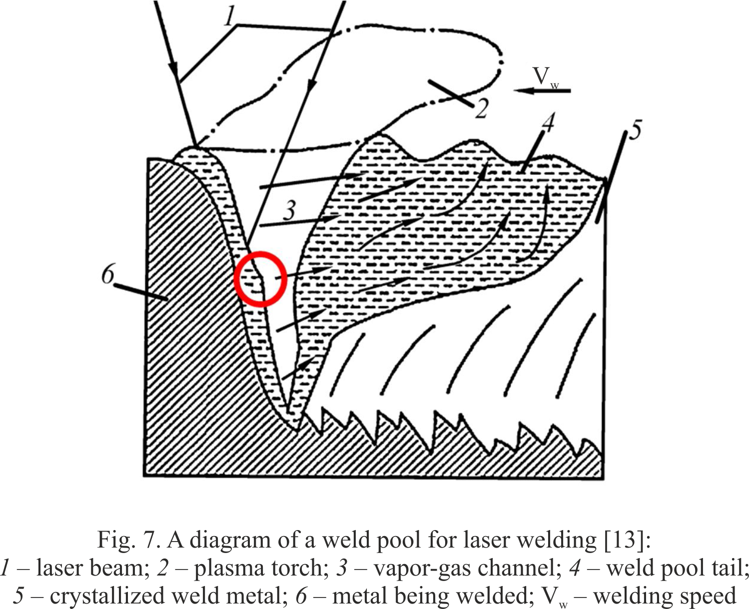 Peculiarities Of The Structure Welded Aluminum Alloy Joints Diagram Welding Pdf